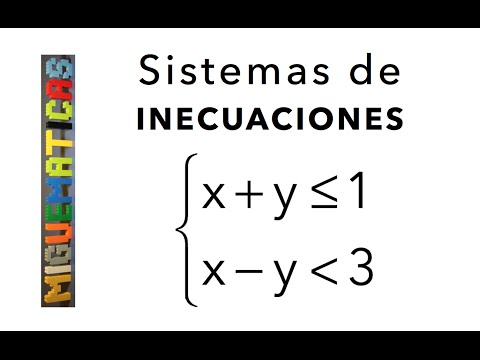INECUACIONES MÉTODO DEL CEMENTERIO PART 1 from YouTube · Duration:  10 minutes 1 seconds