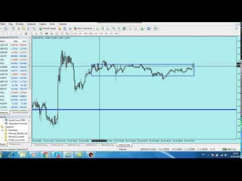 Прогноз  по золоту  на сегодня  форекс . фунт , евро 16 10 19