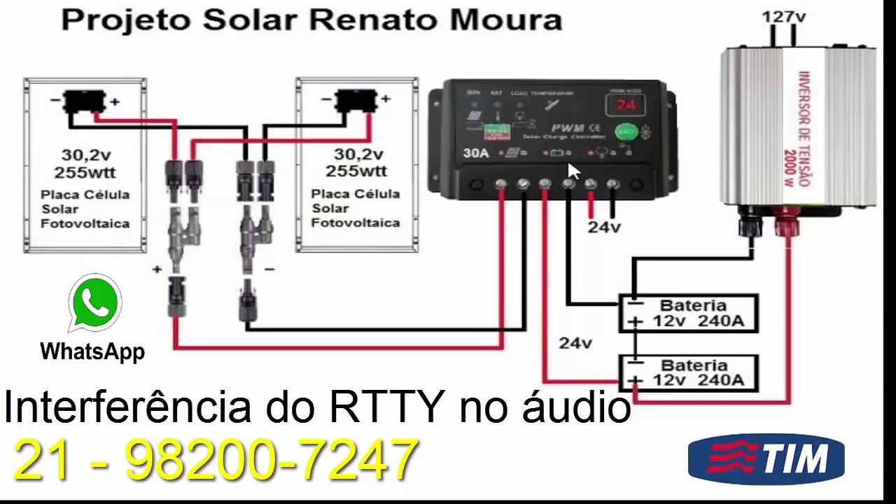 Energia Solar Resposta A Consulta Feita Ao Professor