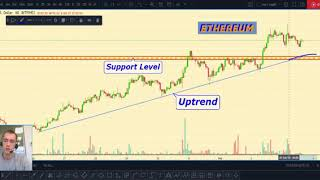 BITCOIN prediction, BITCOIN price analysis, Cryptocurrency Trading overview for 02.03.2020