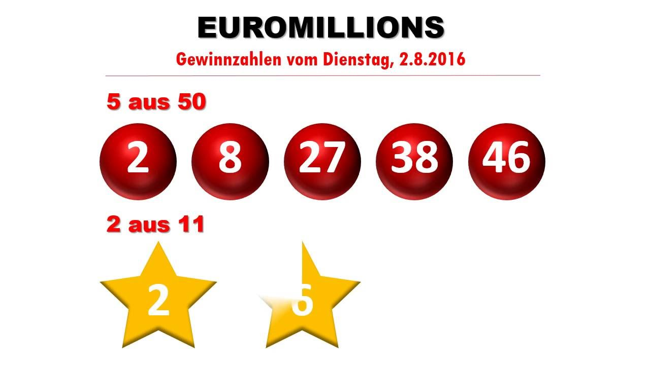 Gewinnzahlen Euro Lotto