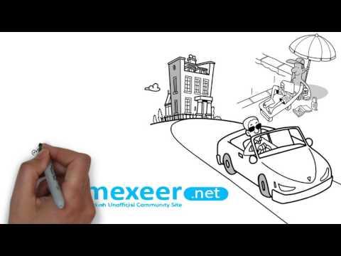 mexxer.net - Whiteboard Animasyon Videosu