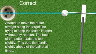 Video How to putt correctly download MP3, 3GP, MP4, WEBM, AVI, FLV April 2018