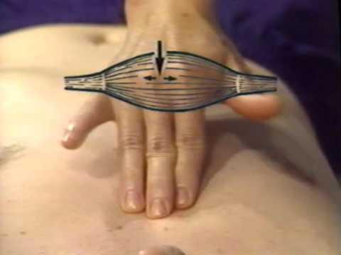 Massage Manipulations