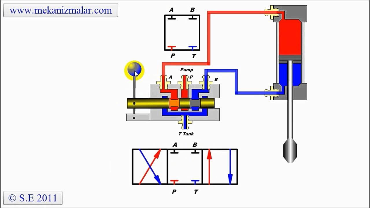 hight resolution of 3 way hydraulic valve diagram
