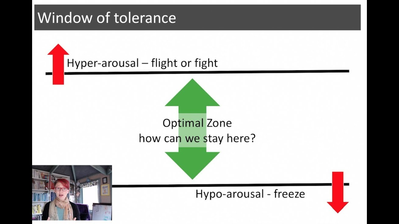 Window of Tolerance - a simple tool for emotional regulation
