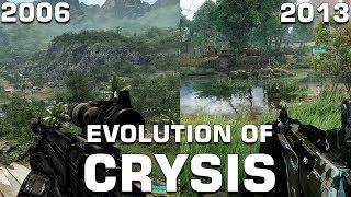 Evolution of Crysis (2007-2013)