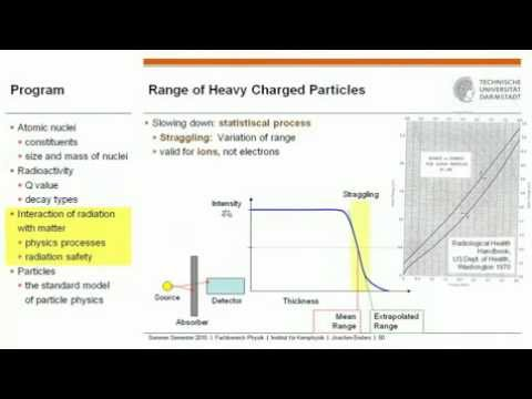 Atomic Physics: 16. Nuclei and Particles: 6: Range and Straggling of Charged Particles