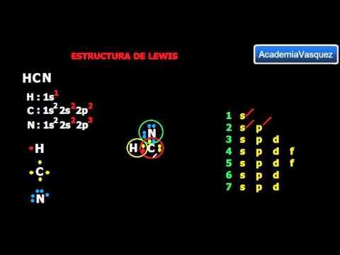 Estructura de lewis: HCN, enlaces covalentes normales polares