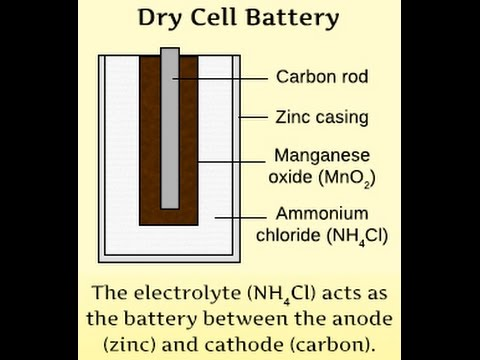 Dry Cell Battery Working Principle And Uses Youtube