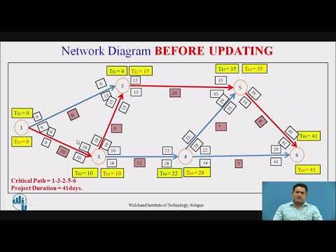 Network Updating For Project Management By Prof  Thalange S B