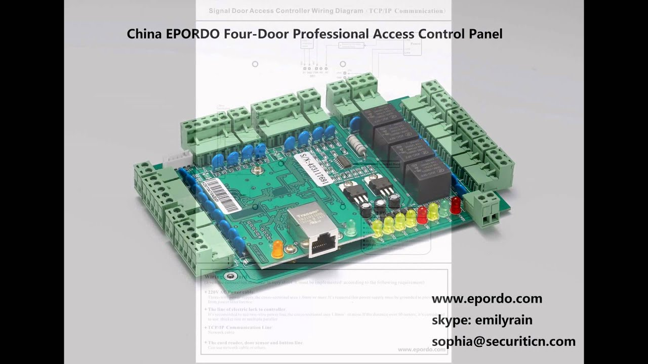 China EPORDO Professional Access Control Panels, real time monitor ...