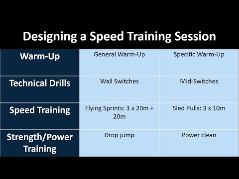Designing a Speed Training Session | Optimizing Athletic Performance