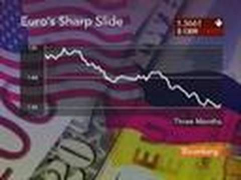Euro's Recent Plunge Could Lead to Euro-Region Break-Up: Video