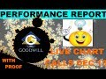MCX COMMODITY TRADING LIVE CHART DEC 2013 REPORT(WITH CHART) GOODWILL COMMODITIES