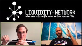 Is Liquidity Network Better than Lightning, Raiden and Trinity?