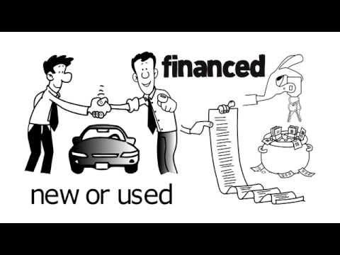 Car2Cover  - Finance & Contract Hire Gap Insurance Overview