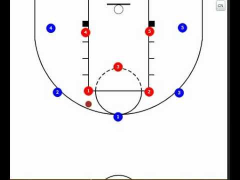 Basketball 2-1-2 Zone Defense VLC.mp4