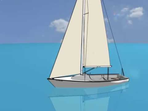 Parts of a Boat - YouTube