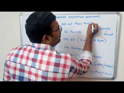 NETWORK SECURITY- AES (ADVANCED ENCRYPTION STANDARD) Algorithm
