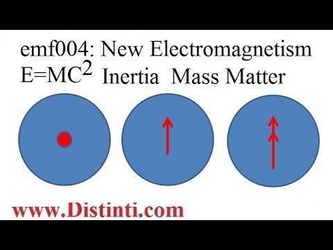emf004: New Electromagnetism, Matter , Energy, Time Dilation