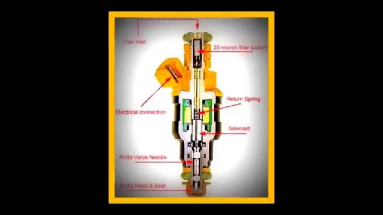 Suzuki King Quad Performance Fuel Injector