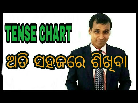 Learn Tense chart in odia     Basic English Grammar