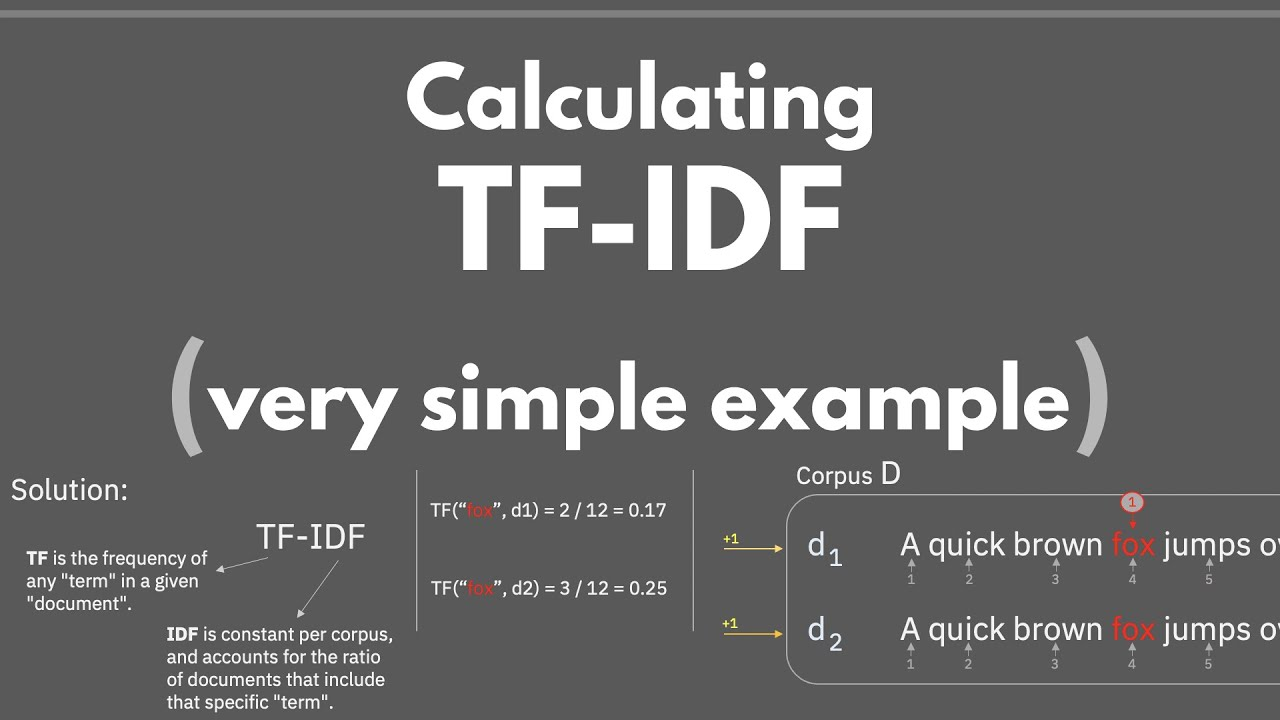 Calculate TF-IDF in NLP (Simple Example)