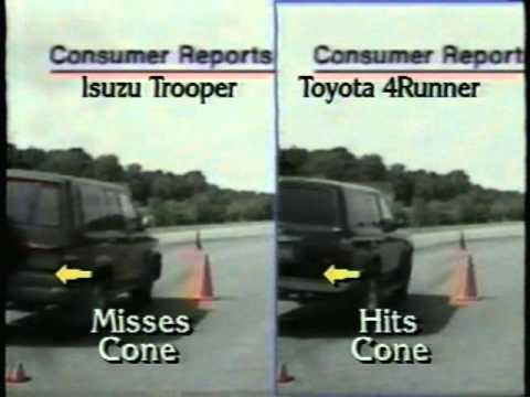 Isuzu versus Consumer Reports