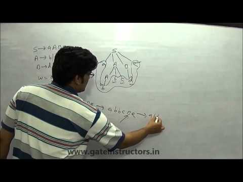 Top Down and Bottom Up Parser Working | Compiler Design Video Lectures for IIT, GATE | 57