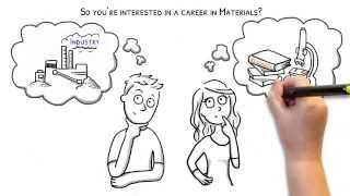 Careers in Materials Science and Engineering thumbnail