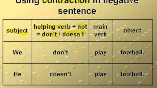 Anglo link learn english tenses free