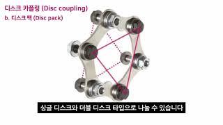 [코마틱코리아] #커플링 설명서 44. 디스크 커플링