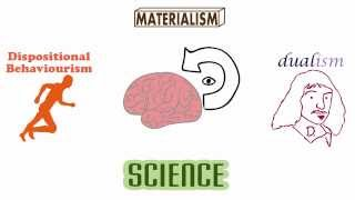 Armstrong's Nature of Mind: what is the mind?