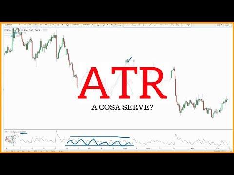 Cos'è l'ATR? E a cosa serve? [Trading per Principianti]