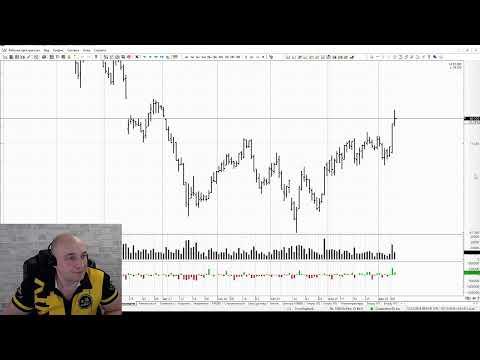Московская биржа I Обзор рынка от 10.12.2019 Анализируем активы ММВБ по побарному анализу