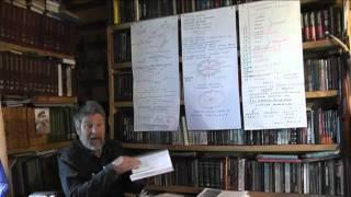 Георгий Сидоров - Неизвестная история человечества. Часть 2
