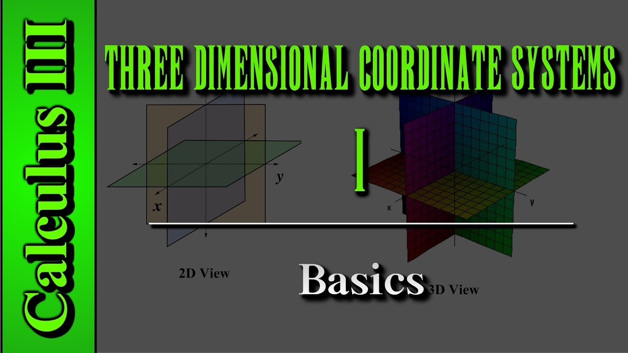 calculus iii: three dimensional coordinate systems (level 1 of 10
