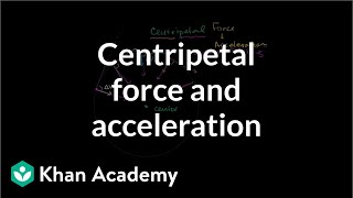 Centripetal Force and Acceleration Intuition
