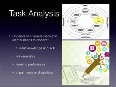Kemp S Model Of Instructional Design 03 Task Analysis Youtube