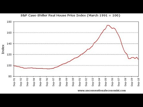 Case-Shiller index shows L.A./Orange County house prices breaking housing bubble Listing