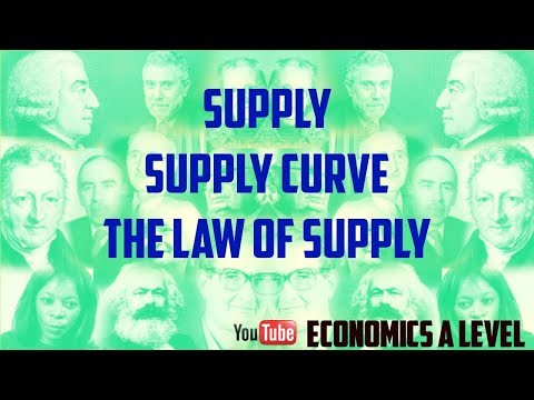 Supply - Law of Supply - Economics Supply