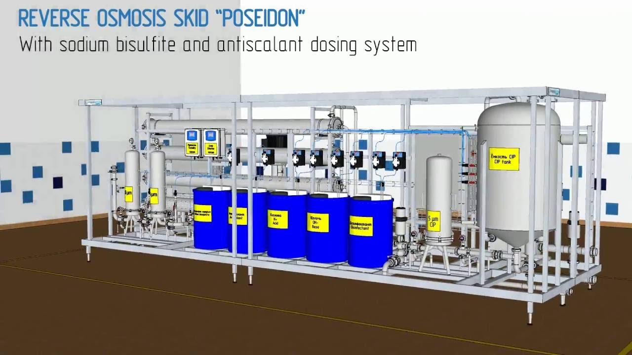 Reverse Osmosis Skid Quot Poseidon Quot Presentation Youtube