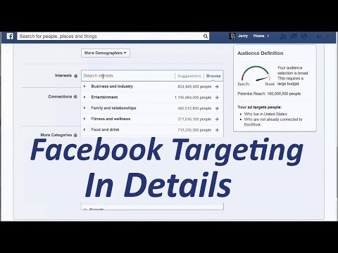 Laser Targeting Facebook Ads | How  To Target Facebook Audience | Imsafiq
