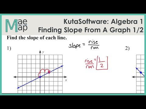 KutaSoftware: Algebra 1- Finding Slope From A Graph Part 1 ...