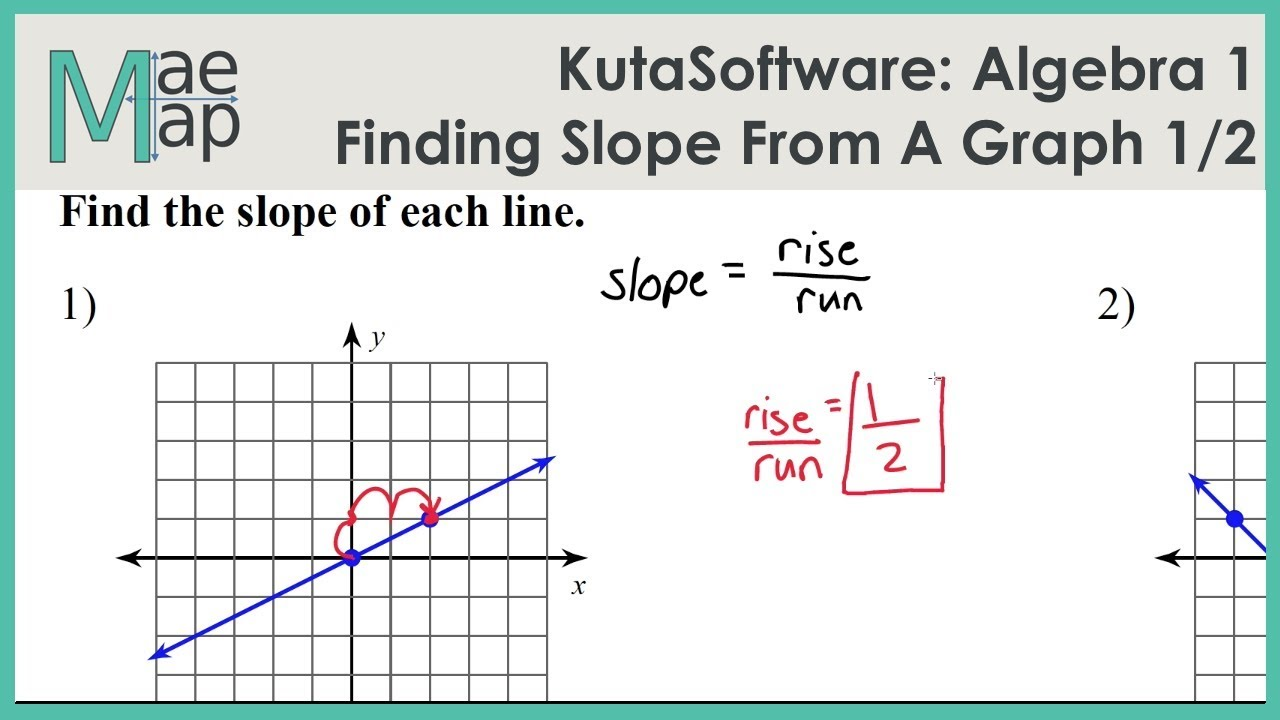 Kutasoftware Algebra 1 Finding Slope From A Graph Part 1 Youtube