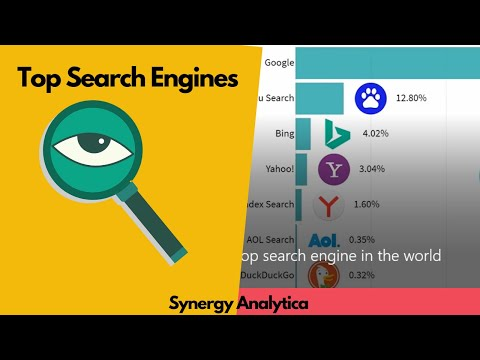 10 Best Search Engines on Deep Web from YouTube · Duration:  3 minutes 40 seconds