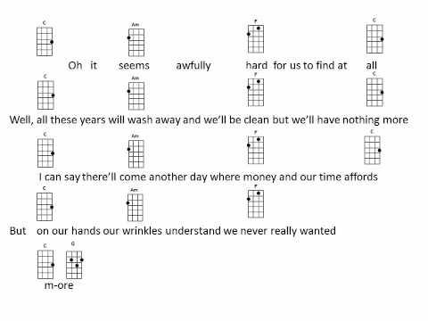 Love Love Love Guitar Chords - Avalanche City - Khmer Chords