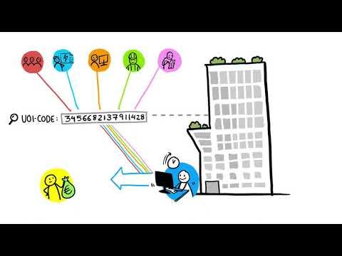 UOI-codes: wat zijn