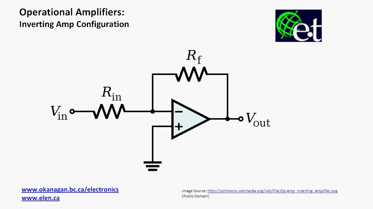 operational amplifiers - inverting amp configuration